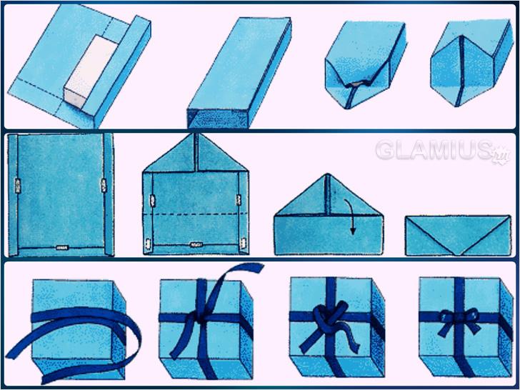 Как упаковывать подарок пошагово