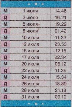 календарь зачатия июль 2016 термобелья Nordski Warm